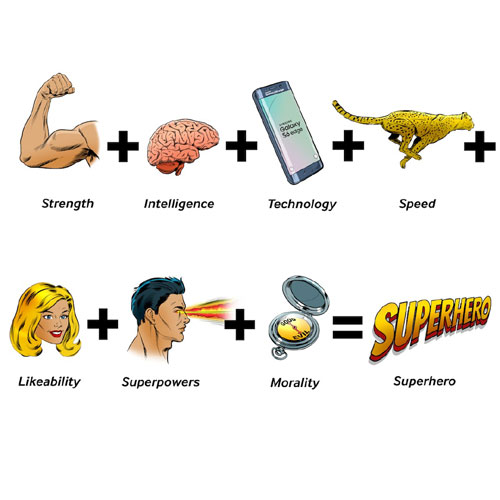 "Researchers have found the ""winning superhero formula"""