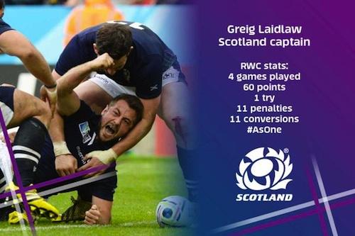 (Pic: Twitter @Scotlandteam)