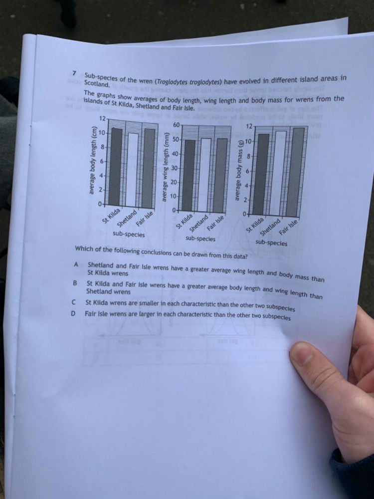 Students argued their was a high number of graphs in the exam paper (C) The Student Room