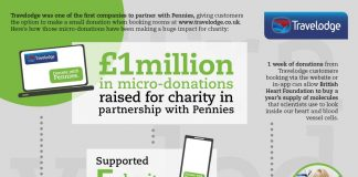Info graphic to illustrate story- Business News UK