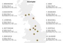 Top 10 cities list - Business News Scotland