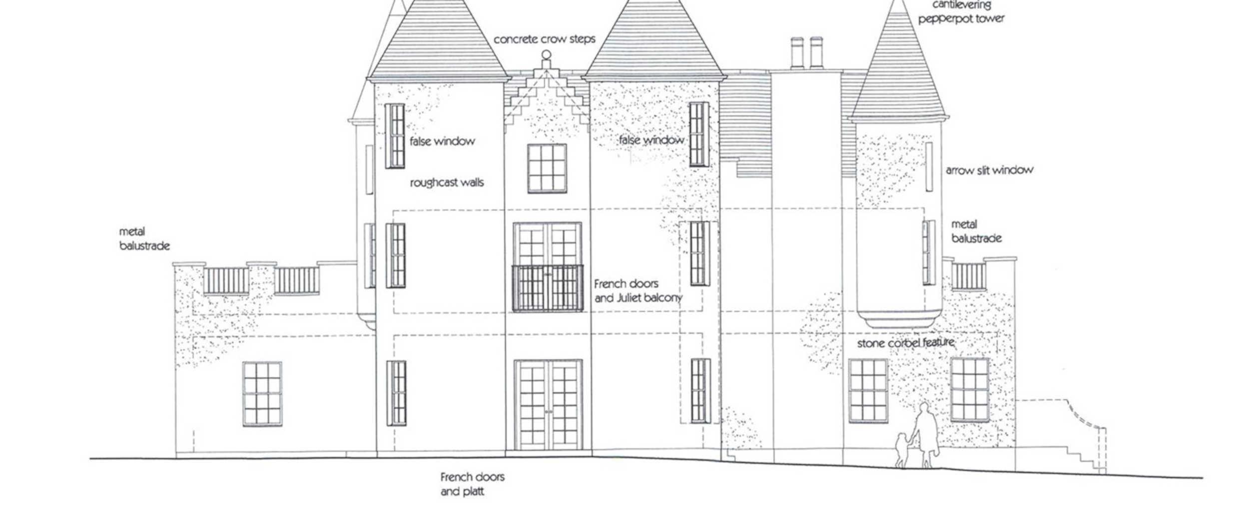 Building plan - Scottish News