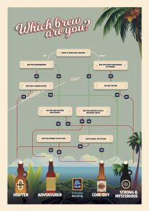 Aldi's Beer Festival Flowchart - Scottish News